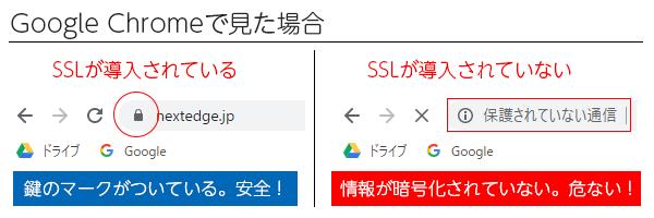 SSL導入と未導入の違い